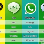 ¿KakaoTalk como una alternativa a Whatsapp?